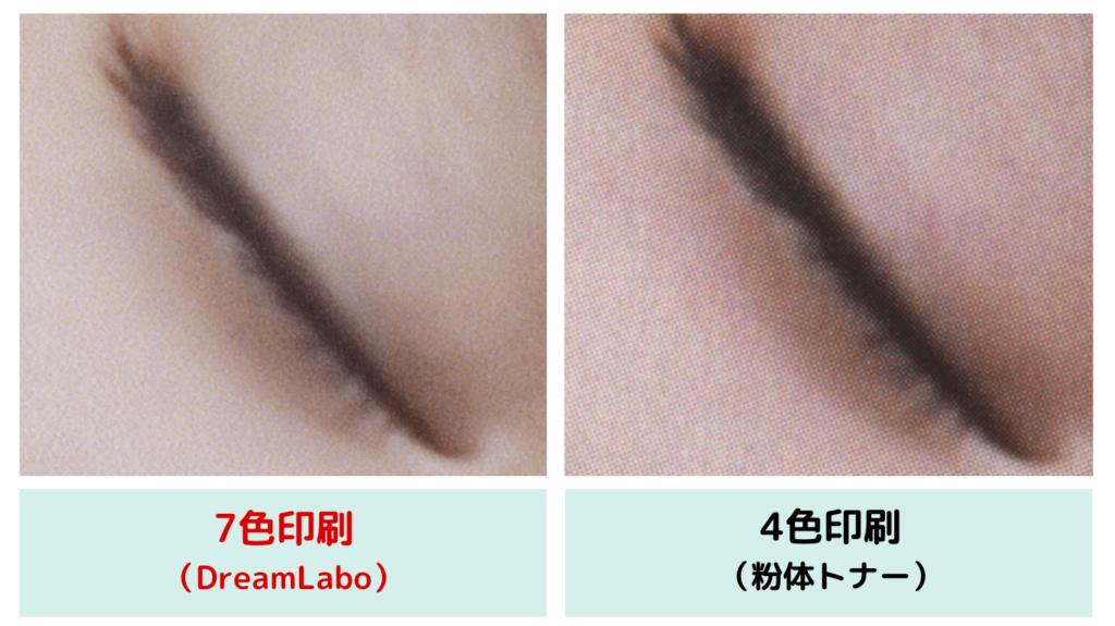 7色印刷(DreamLabo)と4色印刷(粉体トナー)の比較