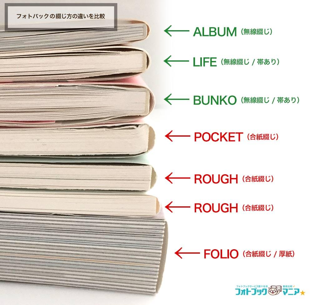 フォトバックの製本(綴じ方)を比較
