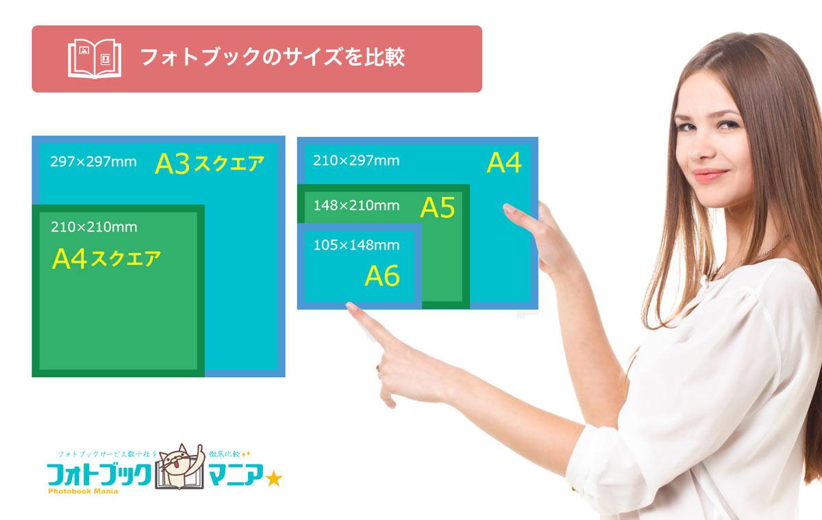 おすすめのフォトブックサイズ!6サイズを比較(目的別にメリットデメリットを解説)(A4/A5/A6/スクエア/選び方)