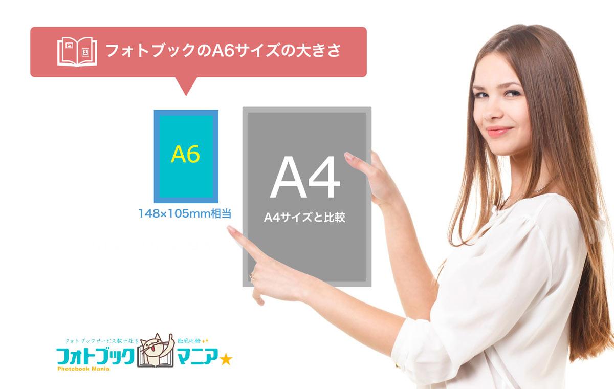 A6(文庫)サイズのフォトブックの大きさ