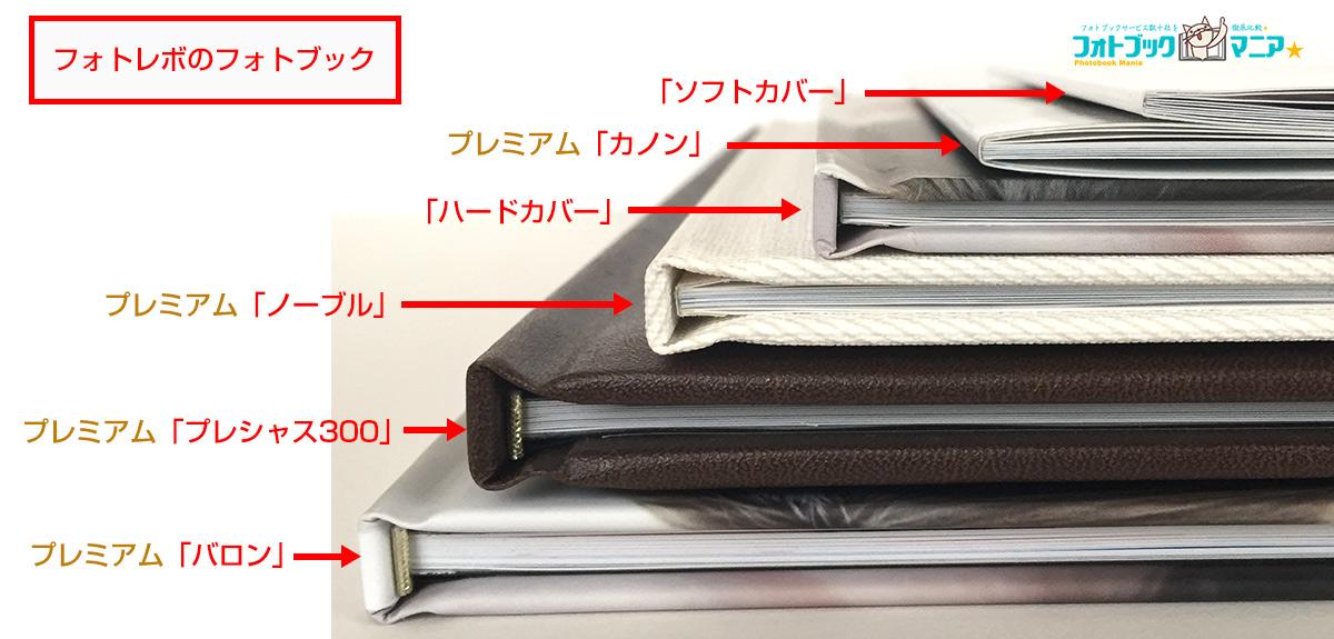 フォトレボのフォトブック 装丁・綴じ方・製本