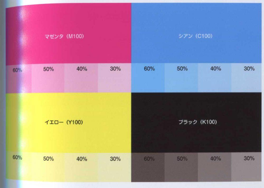 しまうまプリントで作成したフォトブックの色味・発色