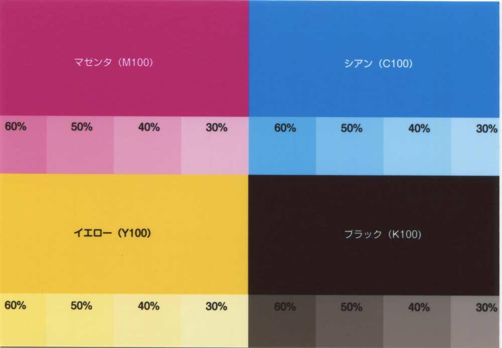 しまうま FUJICOLOR高級プリントの画質(自動補正なし):色見本