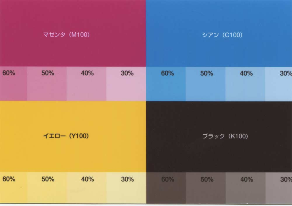 しまうま プロ仕上げ高級プリントの画質(自動補正なし):色見本